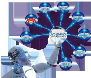 hybrid-technology